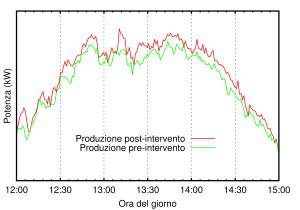 Pgiorno-B2-B3_04-07-2013-zoom